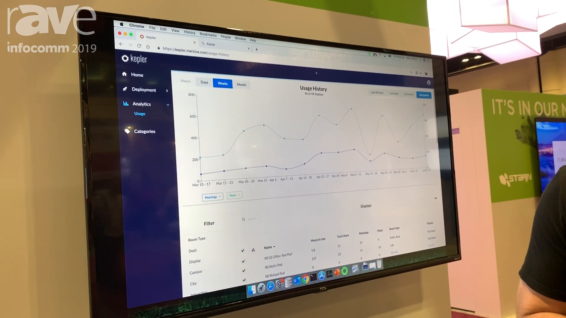 InfoComm 2019: Mersive Shows Its Kepler Analytics and Monitoring Engine for Pod Deploymnent