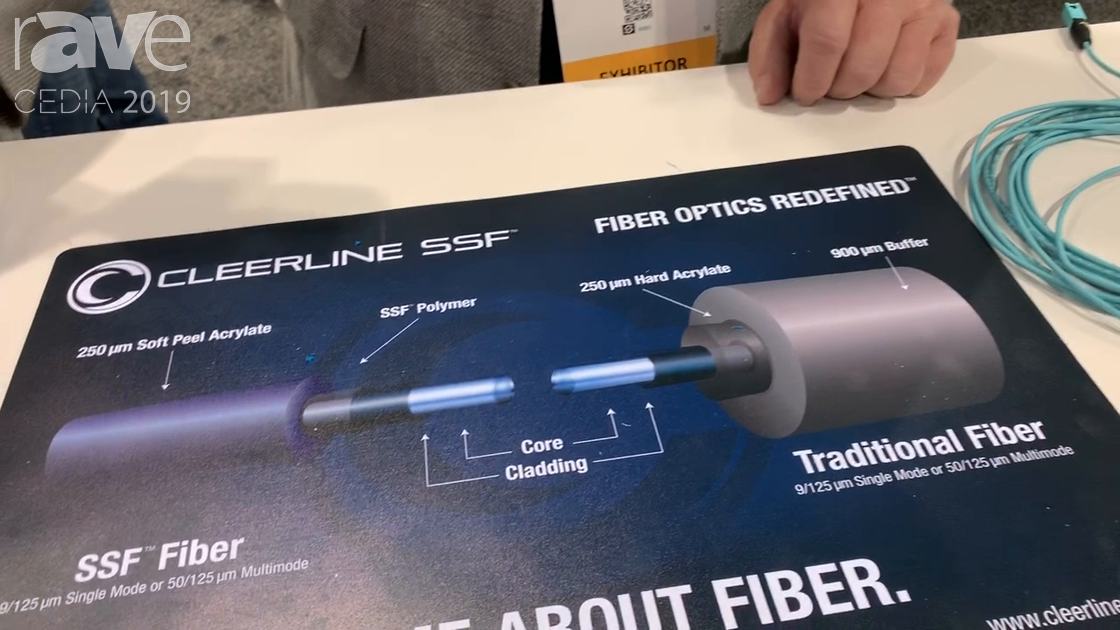 CEDIA 2019: Cleerline Technology Intros New Active Optical Cables With SSF Fiber
