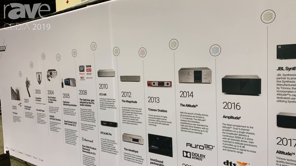 CEDIA 2019: Trinnov Audio Has Lengthy History of Audio Innovation