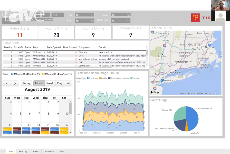 TierPM Just Launched the Ultimate UCC Room Dashboard App