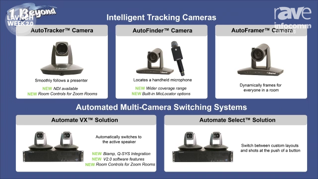 InfoComm 2020: 1 Beyond Presents Automated Camera Solutions Product Lineup