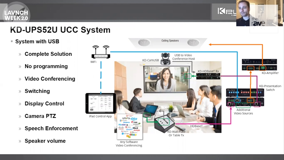 LAVNCH WEEK: Key Digital Shows KD-UPS52U Complete UCC System
