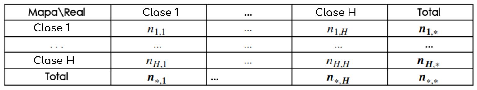 Tabela1 mapbiomas