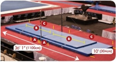 p-11817-FIG_Horizontal_Bar_Competition_Landing_Mat_Set.jpg