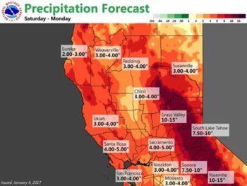 precipitation-forecast