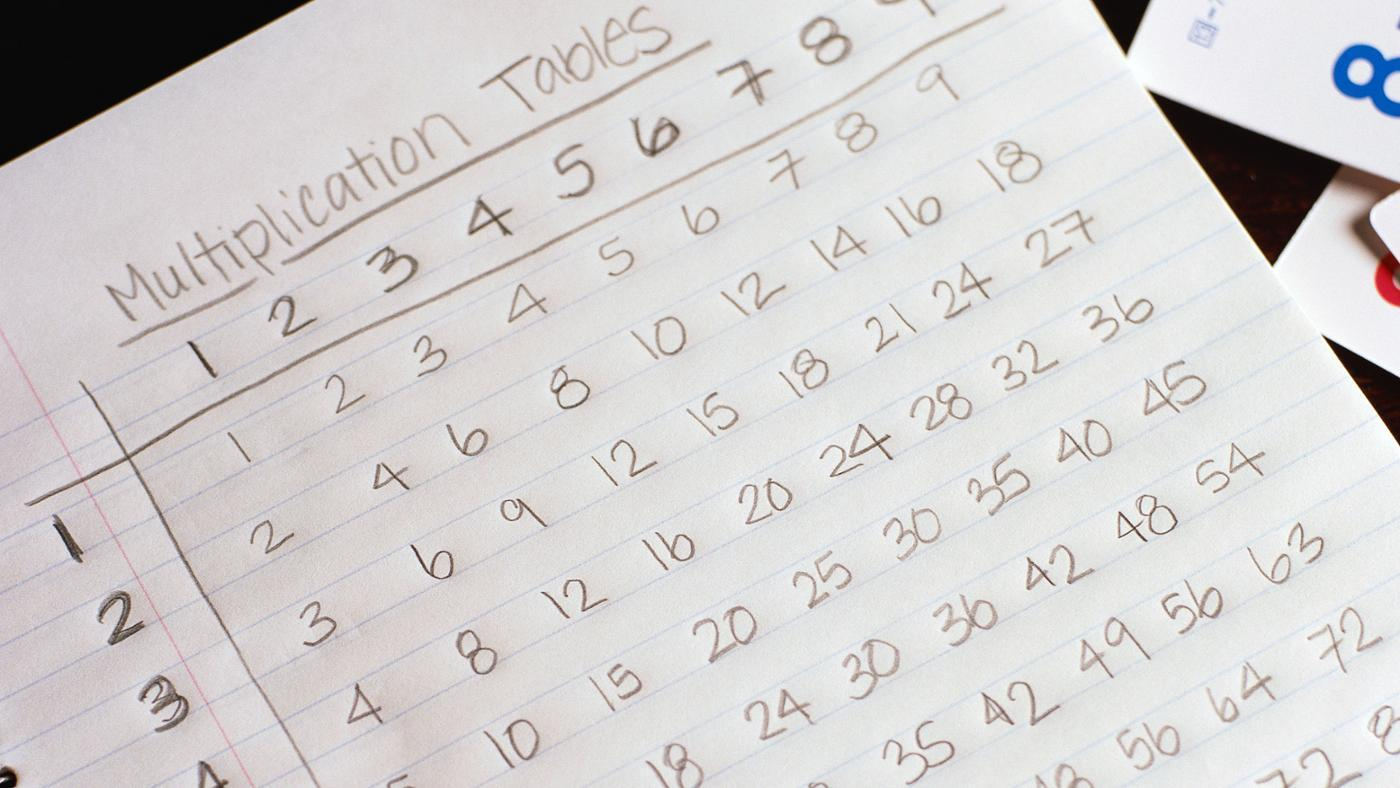 What Is a List of Perfect Squares?