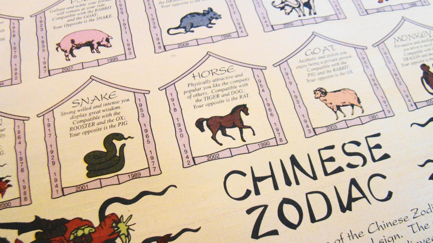 What Do the Different Chinese Animal Signs Mean?