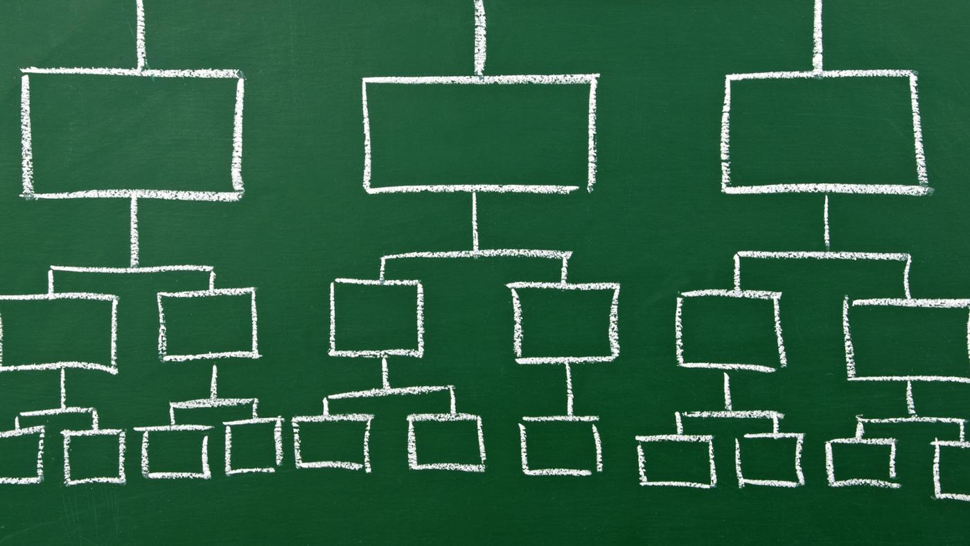 How Do You Make an Organizational Chart?