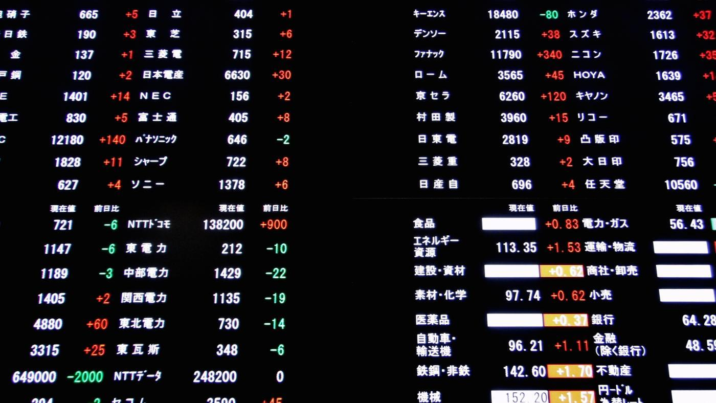 What Is a Stock Screener?