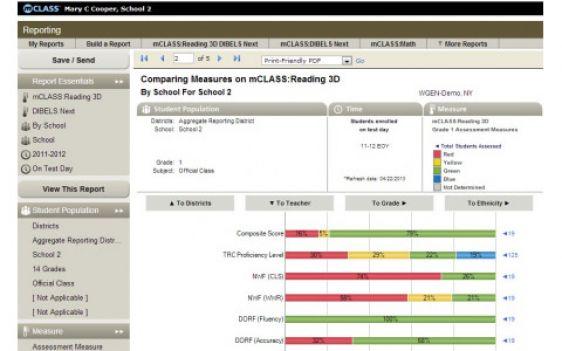 MCLASS Reading 3D Assessment Amplify