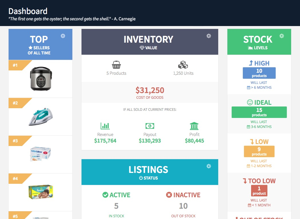 Shopkeeper Business Dashboard For Amazon Sellers