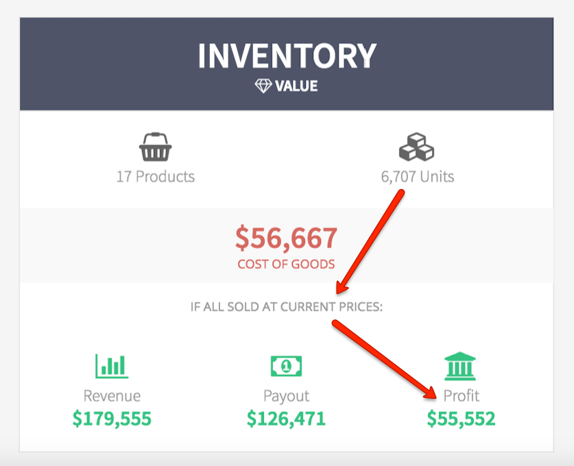 AMZPing Inventory Value Widget