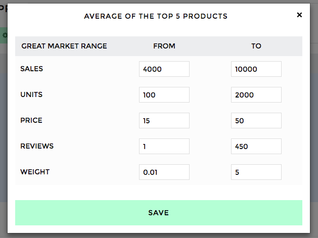 CashCowPro Great Market Chrome Extension Screenshot