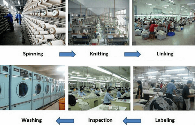 Chinese Linen Factory