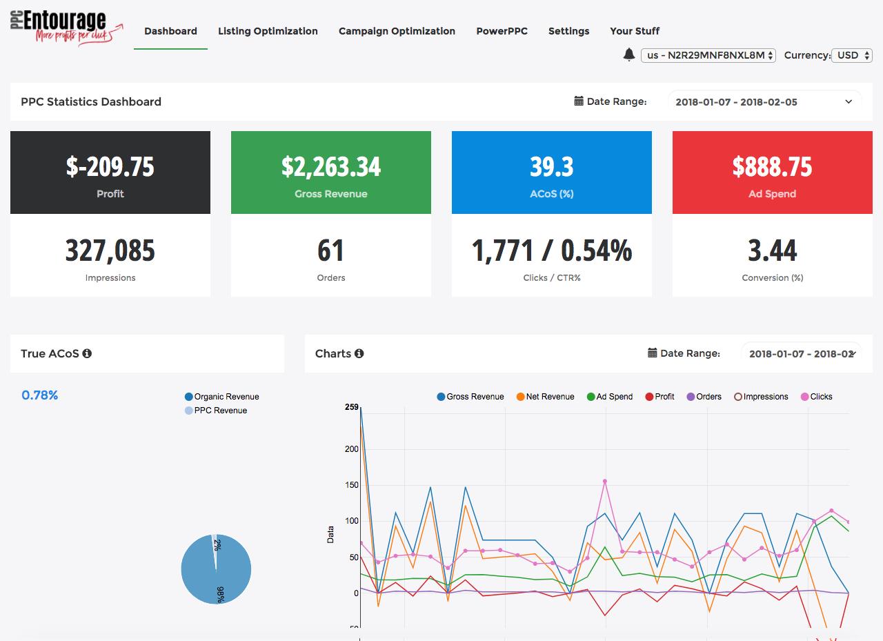 PPCEntourage dashboard screenshot