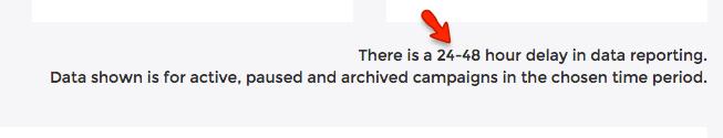 PPCEntourage Data Delay Message on Dashboard