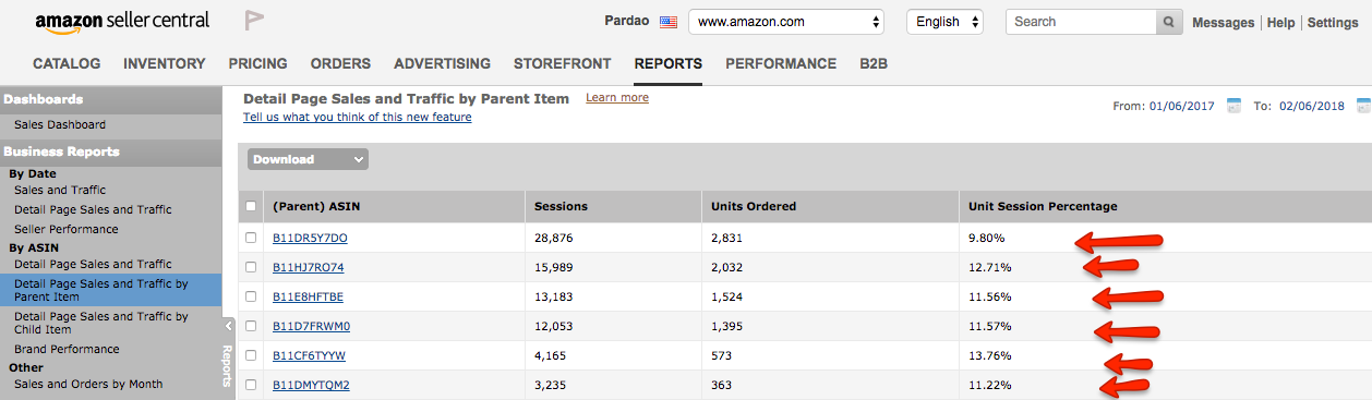 Amazon Seller Central Business Dashboard Session Percentage