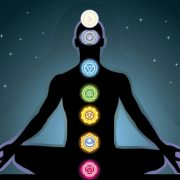 The Kundailni Awakening Experience