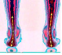 Standing desk anti fatigue mats help your health