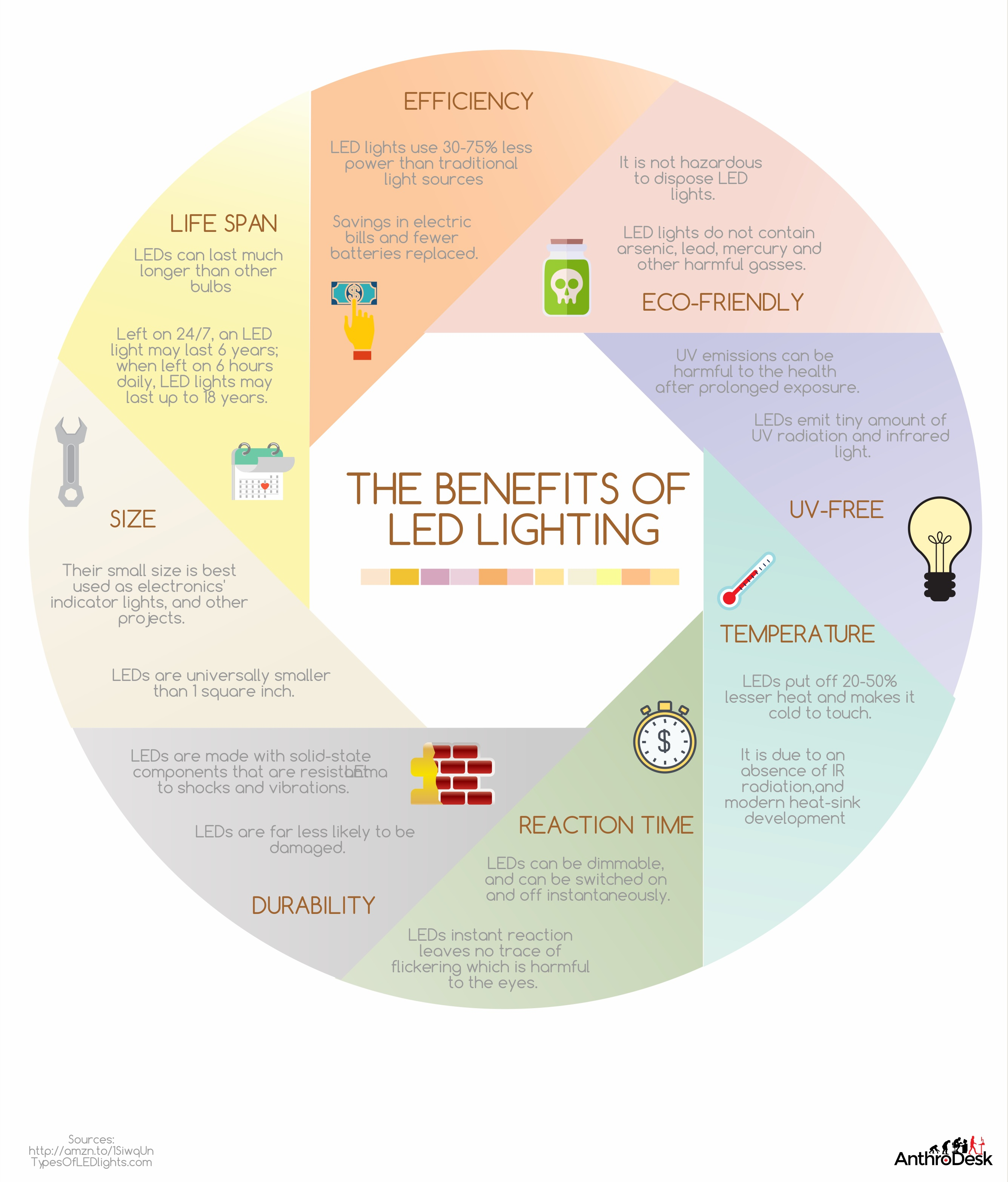 led desk lamp infographics