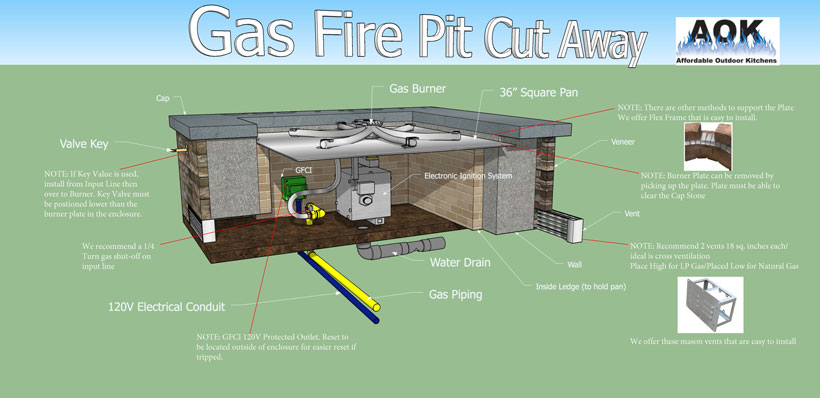Gas-Fire-Pit-cutaway