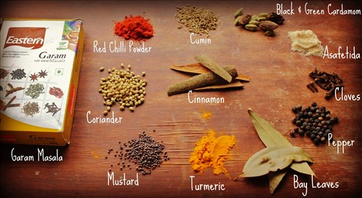 A pinch of what how to cook real indian food at home india of indian home food these spices have been used through history not only for flavour but several health benefits like improving digestion detoxifying forumfinder Images