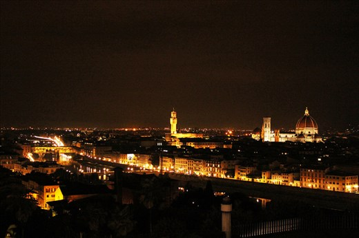 Magnificent panoramic view from Piazzale Michelangelo, in Florence.