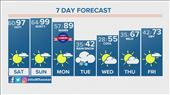 Denver weather forecast for Labor Day Weekend 2020: by graynomadsusa, Views[23]
