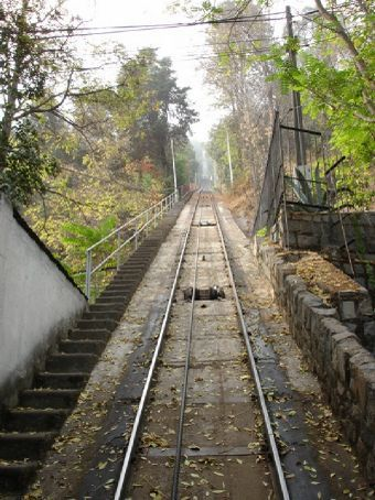 The Funicular railway heading up the hill