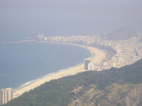 Copacabana Beach from the Sugar Loaf.