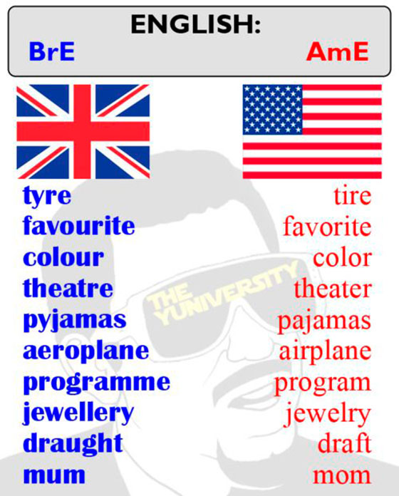 understanding the word american For the word eraser, there will have to be a different kind of answer this is an example of, one of the many differences in american english because the word eraser is not generally, reliable in the uk, it is not certain that any, particular british person, will know its american meaning.