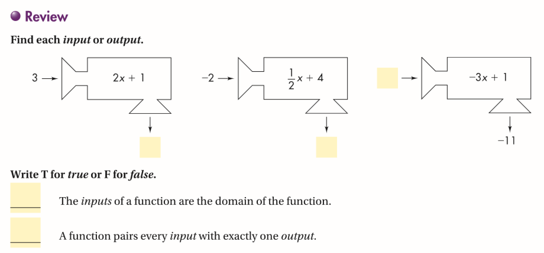 Functionalized Placeholder