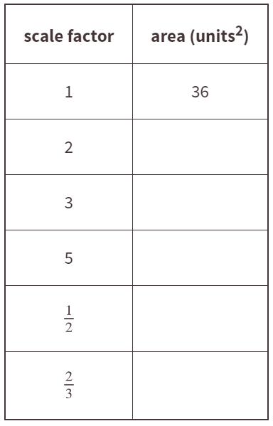 Open Up - Grade 7 - Mathematics - Unit 1 - Lesson 6 ...