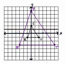 Dilations, Scale Factor, & Similar Figures - Meredith ...