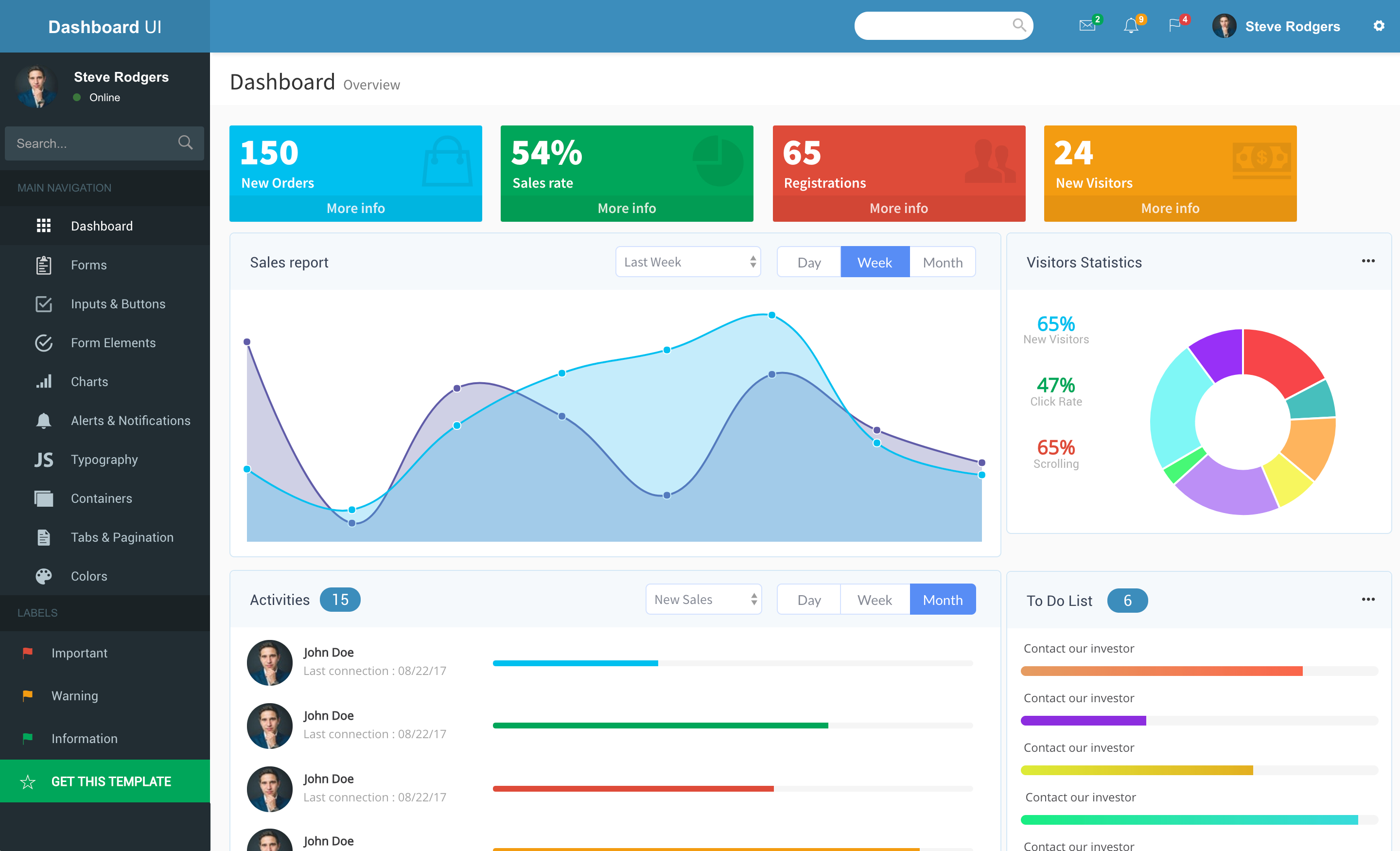 Bubble Complete Dashboard Pack Template