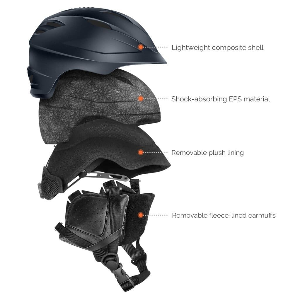 Helmet Padding Diagram