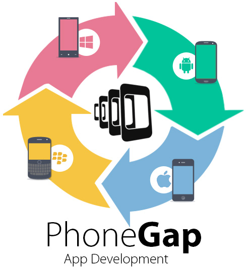 6 reasons to use phonegap