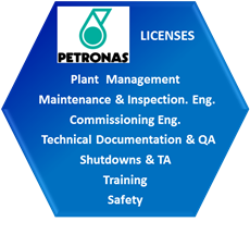 Petronas Licenses