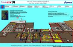 PETROVIETNAM – TECHNIP CONSORTIUM - Dung Quat Refinery  - 2006 - 2009