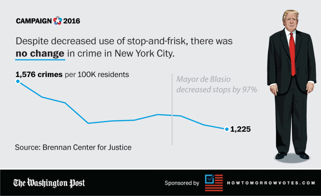 new york city stop and frisk policy essay Stop and frisk was adopted from the english command law by many  the mayor  has stop and frisk in new york and he has only been in office for a few months.