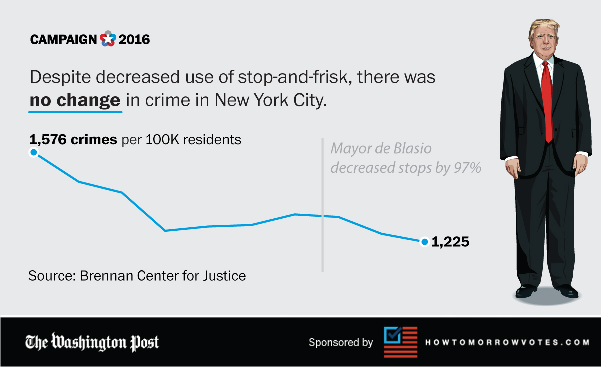 altering stop and frisk essay View full essay stop and frisk: racial profiling or keeping us safe introduction the stop and frisk policy is a practice whereby police officers try to fight.