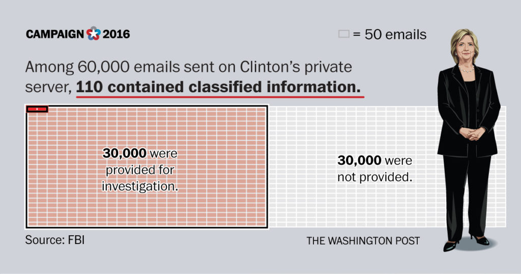 C-clinton-emails