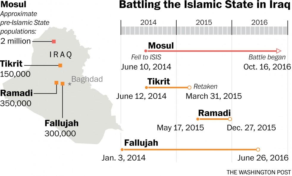2300-ISIS-Iraq-cities1018