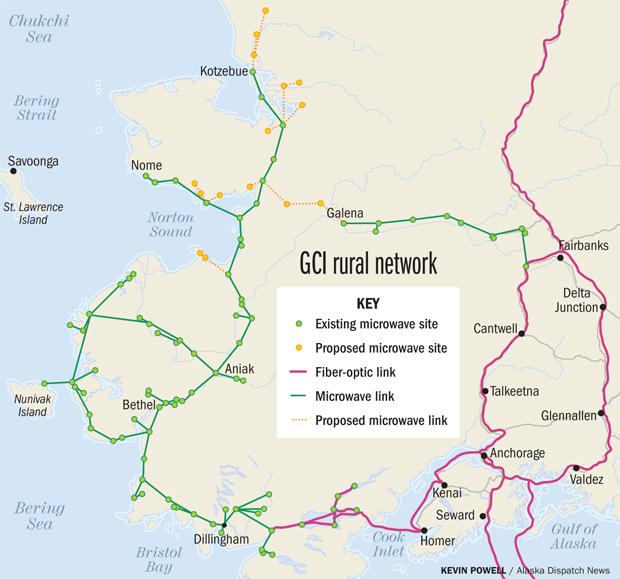 gci_network