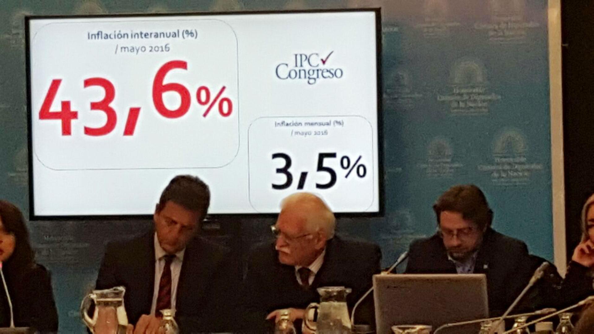La tasa de inflación de mayo desaceleró a 3,5% en el mes, pero se intensificó a 43,6% en un año (@AldoPignanelli1)