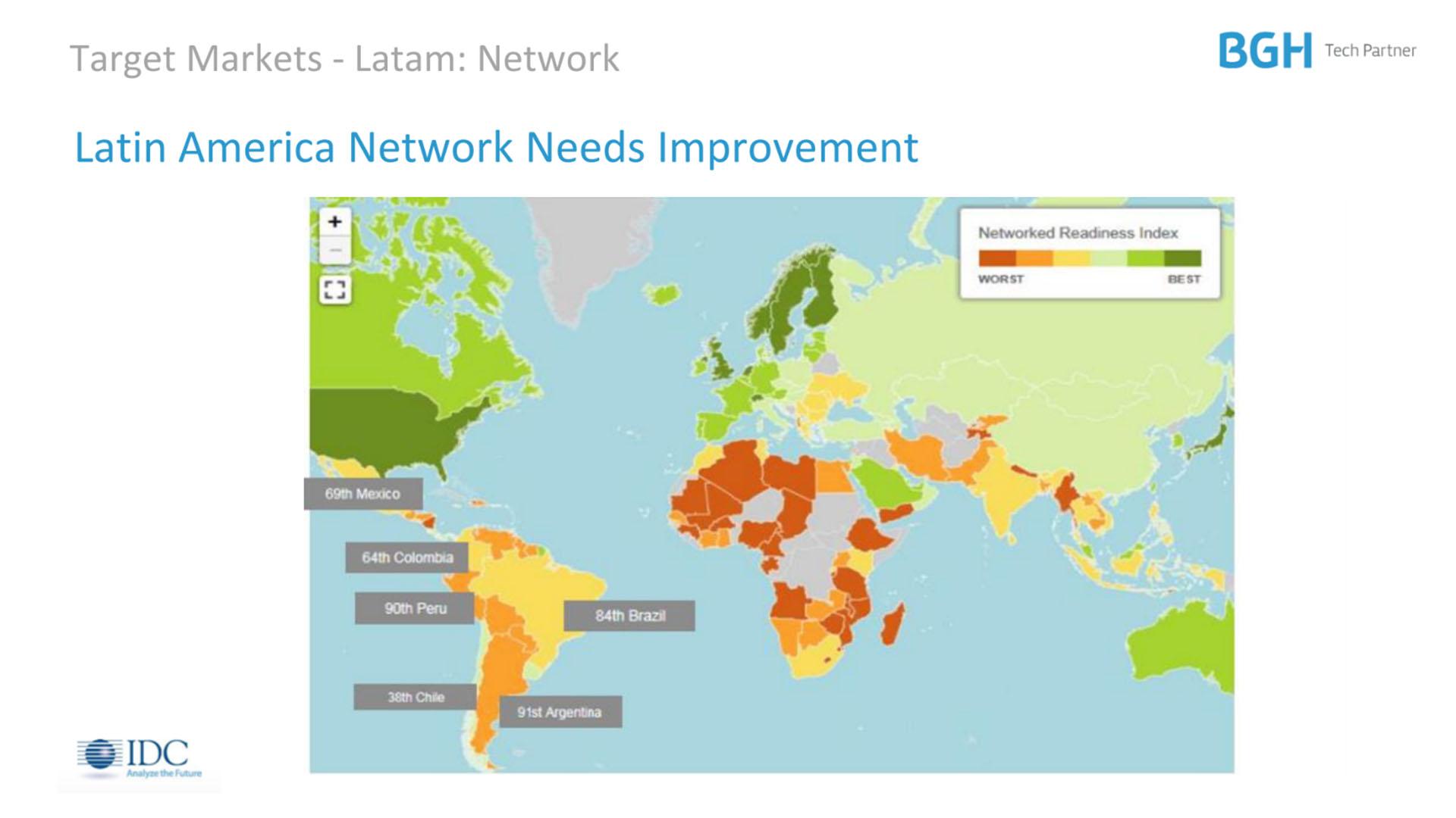 La Argentina se mantiene entre las naciones más atrasadas en el uso de la última tecnología (BGH Tech Partner)