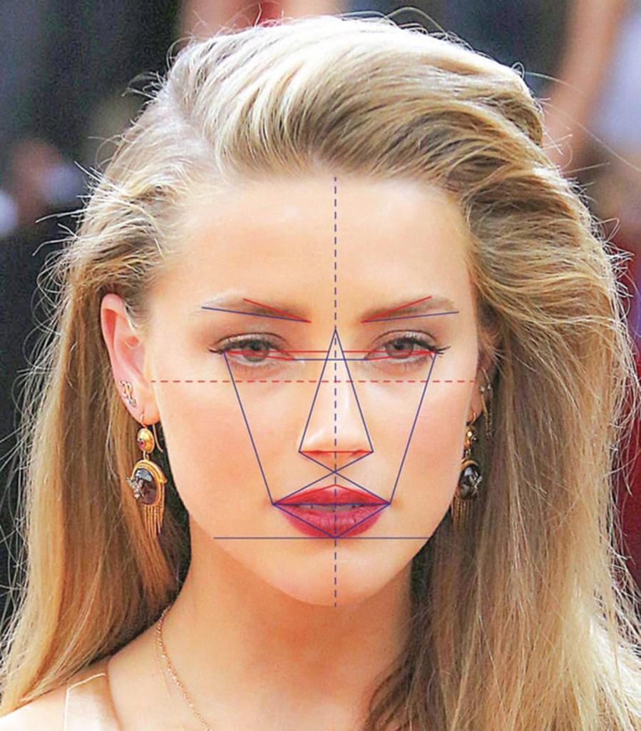 La máscara de que es aplicada en los rostros para conocer las proporciones perfectas