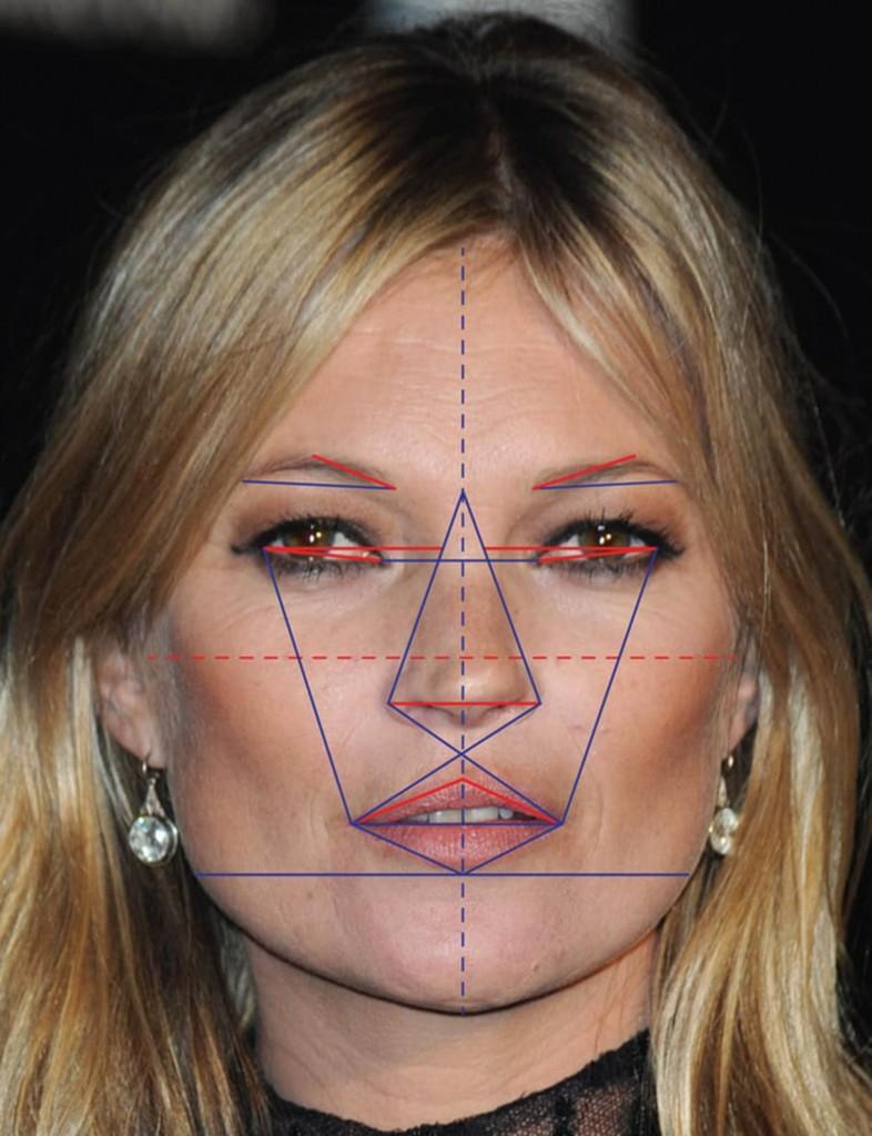 Las proporciones de la modelo Kate Moss arrojaron un 91.06%