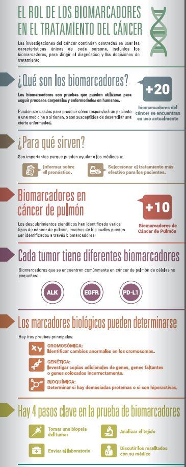 infografia cancer