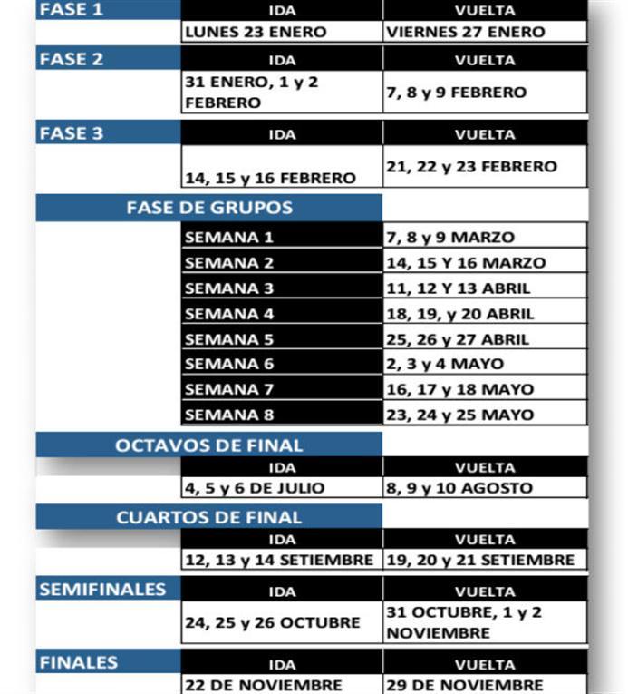 calendario copa libertadores 2017 sf